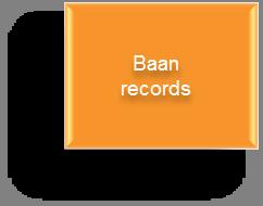 Baanrecords HC