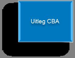uitleg CBA