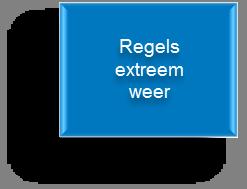 Regels extreem weer
